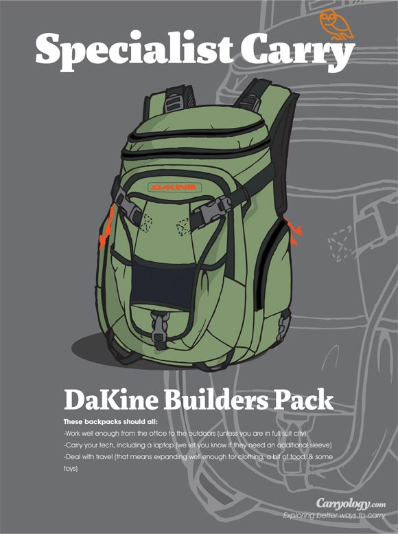 A quick review of the Dakine Builders Pack for Mountain Bikers