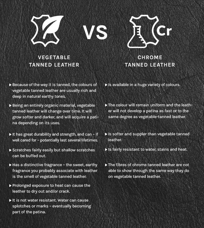 chrome vs vegetable tanned leather